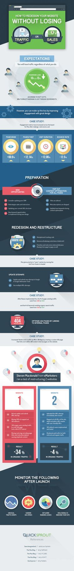 How to Redesign Your Website Without Losing Traffic or Sales #infographic #Website #Design #Sales #HowTo