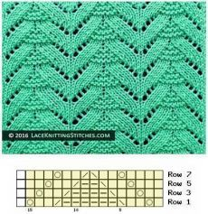 (Chart No Multiple of 15 sts, + Lace Pattern. (Chart No Multiple of 15 sts, + Knitt… Knitted Lace Pattern. (Chart No Multiple of 15 sts, + Knitted Lace Pattern. (Chart No Multiple of 15 sts, + - Lace Knitting Stitches, Knitting Machine Patterns, Lace Knitting Patterns, Knitting Charts, Lace Patterns, Crochet Blanket Patterns, Loom Knitting, Hand Knitting, Stitch Patterns