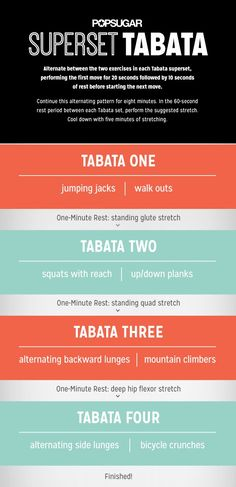Tabata For Your Trouble Zones
