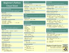 Beginner's Python Cheat Sheet (Python Crash Course) This Python Cheat is from the Book Python Crash Course which aims to remind you of syntax rules and Computer Coding, Computer Programming, Computer Science, Programming Languages, Computer Gadgets, Learning Apps, Deep Learning, Python Cheat Sheet, Data Structures