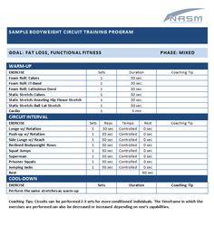 Sample Bodyweight Circuit Training Program