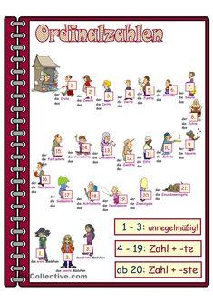 Zahlen _ Ordinalzahlen _ Lernposter German Language Learning, Language Study, Dual Language, French Language, Teaching French, Teaching Spanish, Teaching Resources, Languages Online, Foreign Languages