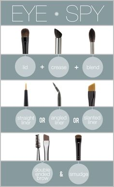 which brushes do what? (eyes)