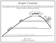 Help children identify what triggers their angry outbursts with this downloadable worksheet. See all of our resources at www.mylemarks.com!