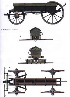 French caissons,