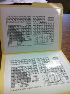 Battleship periodic table