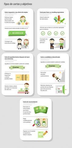Tipos de cartas relacionadas con la búsqueda de #empleo #infografia