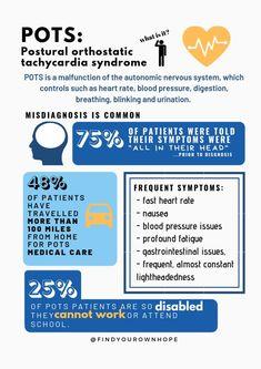 Pots Syndrome Treatment, Chronic Illness, Chronic Pain, Fibromyalgia, Pulmonary Fibrosis, Intracranial Hypertension, Mast Cell Activation Syndrome, Autonomic Nervous System