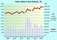 We buy houses in San Antonio, Texas 78209 and all surrounding areas in Texas. If you need to sell your house fast in Texas, connect with us… we'd love to make you a fair no-obligation no-hassle offer. Take it or leave it. You've got nothing to lose