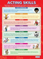 All kinds of Drama classroom wall charts