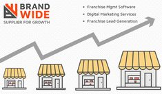 Lead generation is one of the most important aspects of your job as a franchisor. If you can't sell franchises, then you can't make money. Marketing Software, Digital Marketing Services, Franchise Business, List Of Activities, How To Stop Procrastinating, Business Management, Best Relationship, Lead Generation, Led