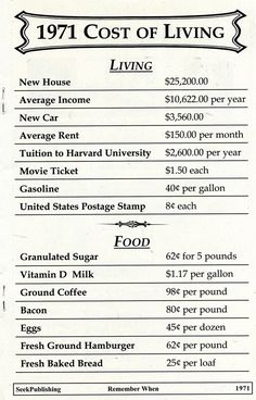 1971 Cost of Living, according to a 'Remember When' booklet for birthdays