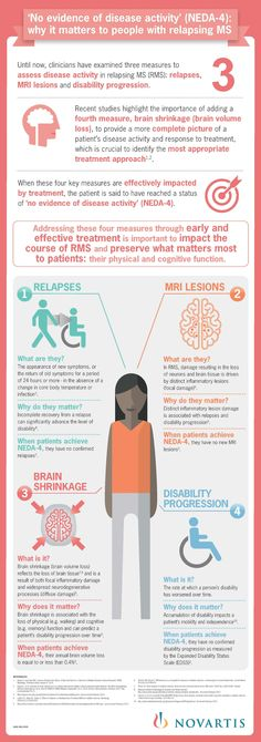 'No evidence of disease activity' (NEDA4): Why it matters to people with relapsing #MS #multiplesclerosis