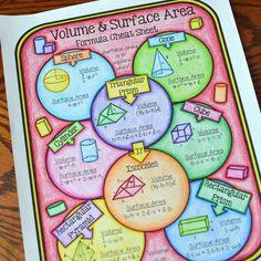 Volume and Surface Area Cheat Sheet Freebie Fun Math, Math Games, Math Activities, Maths, Algebra Interactive Notebooks, Mind Map Art, Area Formula, Math Charts, Bullet Journal Lettering Ideas