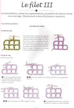 The net 4 Filet Crochet, Crochet 101, Mode Crochet, Crochet Borders, Crochet Crop Top, Crochet Motif, Easy Crochet, Crochet Stitches, Crochet Symbols