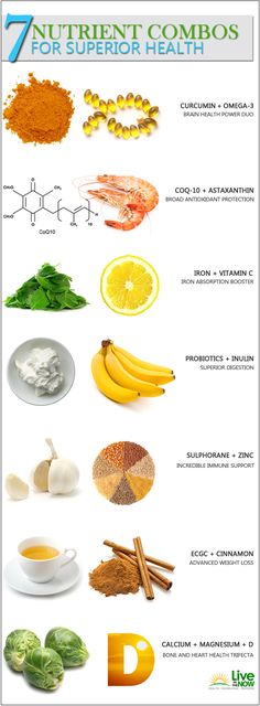 7 Nutrient Combinations That Maximize Absorption and Boost Health - For great motivation, health and fitness tips, check us out at: Health And Fitness Tips, Health And Wellbeing, Nutrition Tips, Health And Nutrition, Food Combining, Health Resources, Healthy Tips, Happy Healthy, Healthy Foods