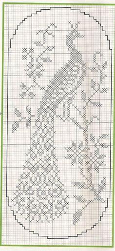 filet crochet Only Crochet Patterns Archives - Beautiful Crochet Patterns and Knitting Patterns Cross Stitch Bird, Cross Stitch Charts, Cross Stitch Designs, Cross Stitch Embroidery, Cross Stitch Patterns, Crochet Curtains, Crochet Tablecloth, Crochet Doilies, Crochet Pillow
