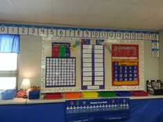 Kindergarten-Math Focus wall.