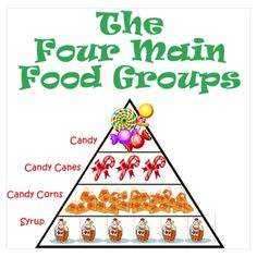 The Four Main Food Groups Oh How I Love Elf Christmas Poster Christmas