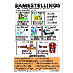 "Full colour wall chart / poster explaining what a compound word is, in Afrikaans ""Samestellings "", with examples of different compound words. Quotes Dream, Life Quotes Love, First Grade Math Worksheets, Worksheets For Kids, Robert Kiyosaki, Kids Fathers Day Crafts, Afrikaans Language, Napoleon Hill, Tony Robbins"
