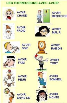 The super easy course which will help you to learn French in a fun way. By the end of the course you will know about 3000 French words. Grammar will not be a problem for you. French Verbs, French Grammar, French Phrases, French Language Lessons, French Language Learning, French Lessons, Spanish Lessons, Spanish Language, German Language