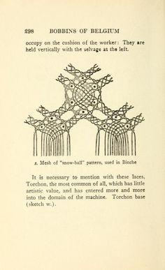 Snow-ball mesh. Bobbins of Belgium; a book of Belgian lace, lac...