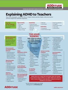 Signs of ADHD is a disorder condition which is first identified in childhood. It is a brain-based problem which reveals that metabolic process in ADHD kids Adhd Odd, Adhd And Autism, Adhd Fidgets, Reiki, Adhd Help, Adhd Brain, Adhd Diet, Adhd Strategies, Instructional Strategies