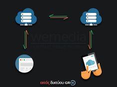 ΤοGR-IXείναι το Ελληνικό δίκτυοανταλλαγής διαδικτυακής κίνησης,InternetExchangePoint(IXP), και προκύπτει από τις λέξειςGReekInternet eXchange. Δίνει την δυνατότητα στα μέλη του, να ανταλλάσσουν πληροφορίεςαπευθείαςμεταξύ τους, χωρίς να χρειάζεται να συνδεθούν σε εκτός Ελλάδος κόμβο, με αποτέλεσμα5x ταχύτητες!Η wemedia ανήκει στοGR-IXμέσω του ελληνικού datacenterLamda Hellix, προσφέρονταςLightfast ταχύτητεςμε χαμηλή απόκρισηχωρίς έξτρα κόστος!  Ποια είναι το οφέλη του να  Symbols, Letters, Letter, Lettering, Glyphs, Calligraphy, Icons