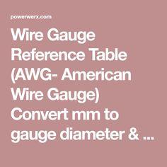 Sheet metal thickness gauge unc rowlett units scales wire gauge reference table awg american wire gauge convert mm to gauge diameter keyboard keysfo Images