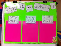 Asking Questions Chart! I love this brightly colored anchor chart. Great idea to have a board already made. You could put it in the library center with sticky notes and have students do the activity on their own after you have done it as a class.