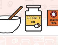 My Favorite Kitchen Ingredients For Fantastic DIY Beauty Recipes