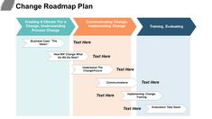 9 Types of Roadmaps + Roadmap PowerPoint Templates To Drive Your Business Growth Technology Roadmap, Technology Infrastructure, Product Development Stages, Timeline Ppt, Ppt Template, Templates, Take Stock, Sales Strategy, Change Management