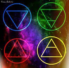 os quatro elementos simbolos - Pesquisa Google
