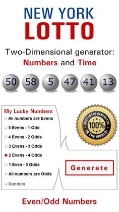 267 Best LOTTERY TIPS images in 2019 | Lottery tips, Lottery