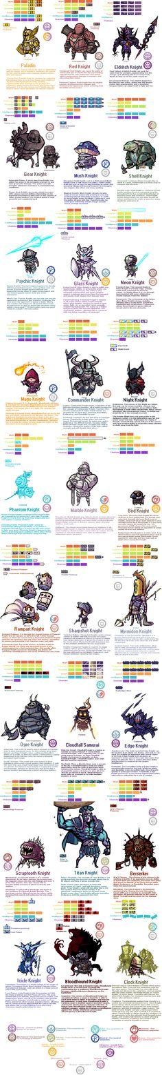 KnightsV4 by ShwigityShwonShwei.deviantart.com on @deviantART