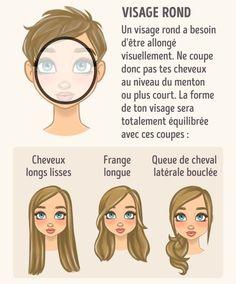 Comment Réussir Sa Coupe Cheveux Selon La Forme de Votre Visage?! Découvrez les Astuces Infaillibles ! | Coiffure simple et facile