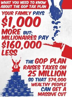 Truth be told...  that's what they want to do.  Why would anyone vote republican ????
