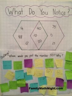 A great Family Math Night activity: What Do You Notice? The participants had some great observations! Read the b Fun Math, Math Games, Math Activities, Family Math Night, Curriculum Night, Math Patterns, Number Patterns, Math Coach, Math Talk