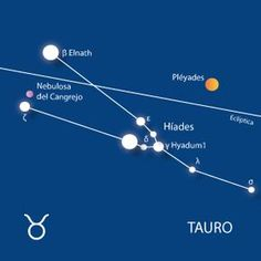Meet here as the history and position of 12 constellations - Galaxy Planets, Space Planets, Space And Astronomy, Pagan Witchcraft, Astronomy Pictures, Star Constellations, Star Chart, Orion Nebula, Meteorology