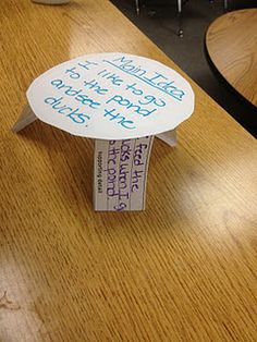 This table is a 3-D graphic organizer students can use for their opinion writing.  The tabletop is the main idea, and the legs are supporting details.  NYS Common Core ELA Standard 2.W.1 Write opinion pieces in which they introduce the topic or book they are writing about, state an opinion, supply reasons that support the opinion, use linking words, and provide a conclusion.
