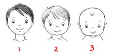 Jennifer E. Morris: Tips for Drawing Child Characters Baby Eyes, Kid Character, Children's Book Illustration, Waldorf Dolls, Prismacolor, Drawing Tips, Art Dolls, Childrens Books, Illustrators
