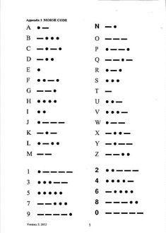 Morse Code Receiving Crib Sheet could be an awesome tattoo idea is part of Dog tattoos Quotes Website - Dog tattoos Quotes Website Small Tattoo Placement, Cool Small Tattoos, Little Tattoos, Mini Tattoos, Tattoos For Women Small, Body Art Tattoos, Sleeve Tattoos, Tatoos, Small Symbol Tattoos
