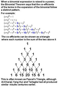Pascal's triangle - a great number triangle whose entries are coefficients of a binomial expansion