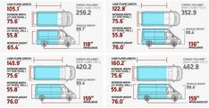 Ram Promaster Interior Cargo Dimensions   Google Search