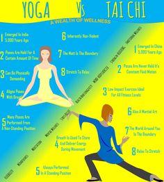Yoga Vs Tai Chi Fitness Workouts, Yoga Fitness, Benefits Of Tai Chi, Yoga Benefits, Yoga Inspiration, Yoga Meditation, Yoga Significado, Tai Chi Moves, Tai Chi For Beginners
