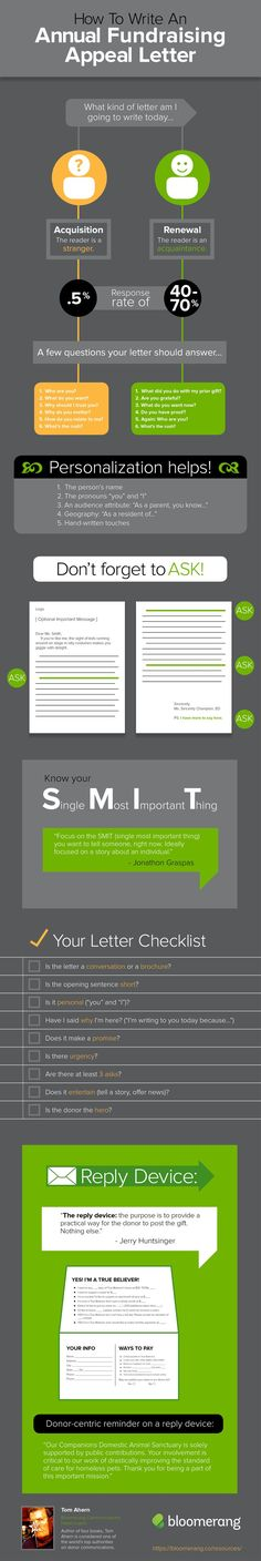 Handy new infographic from Bloomerang: How To Write An Annual Fundraising Appeal Letter [by Tom Ahern]