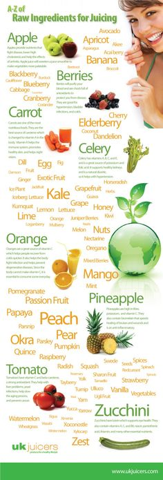 A-Z of Raw Ingredients for Juicing.   #juicing #healthy #infographic   ➤ Image credit: www.infographiclabs.com