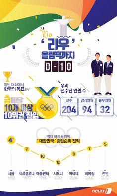 [그래픽뉴스]리우 올림픽 D-10 http://www.news1.kr/photos/details/?2049126 Designer, Jinmo…
