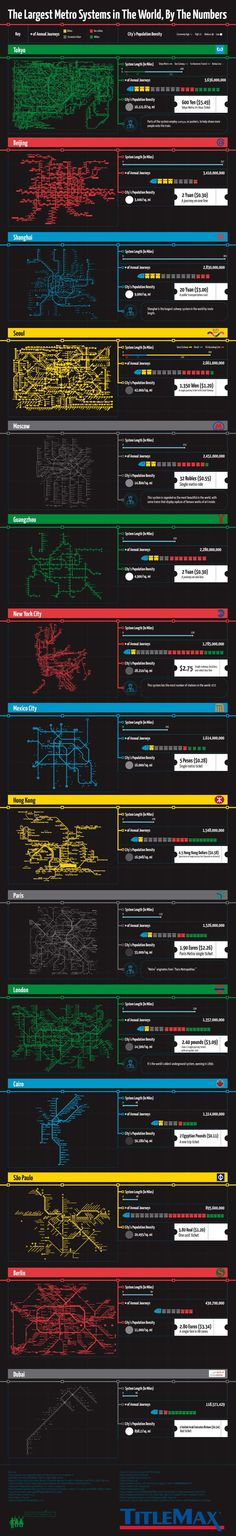 The Largest #metro Systems #worldwide - Do you fancy an infographic?  There are a lot of them online, but if you want your own please visit http://linfografico.com/en/prices/  Online girano molte infografiche, se ne vuoi realizzare una tutta tua visita http://www.linfografico.com/prezzi/
