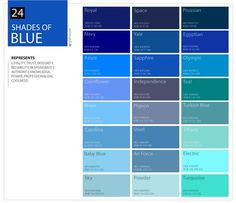 blue+shades+color+chart | Shades of blue color palette including dark blue and light blue colors ... Blue Green Color Names, Shades Of Blue Names, Dark Blue Color Code, Types Of Blue Colour, Blue Color Hex, Grey Colour Chart, Blue Shades Colors, Purple Color Palettes, Green Colour Palette
